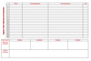 Football Session plan evaluation